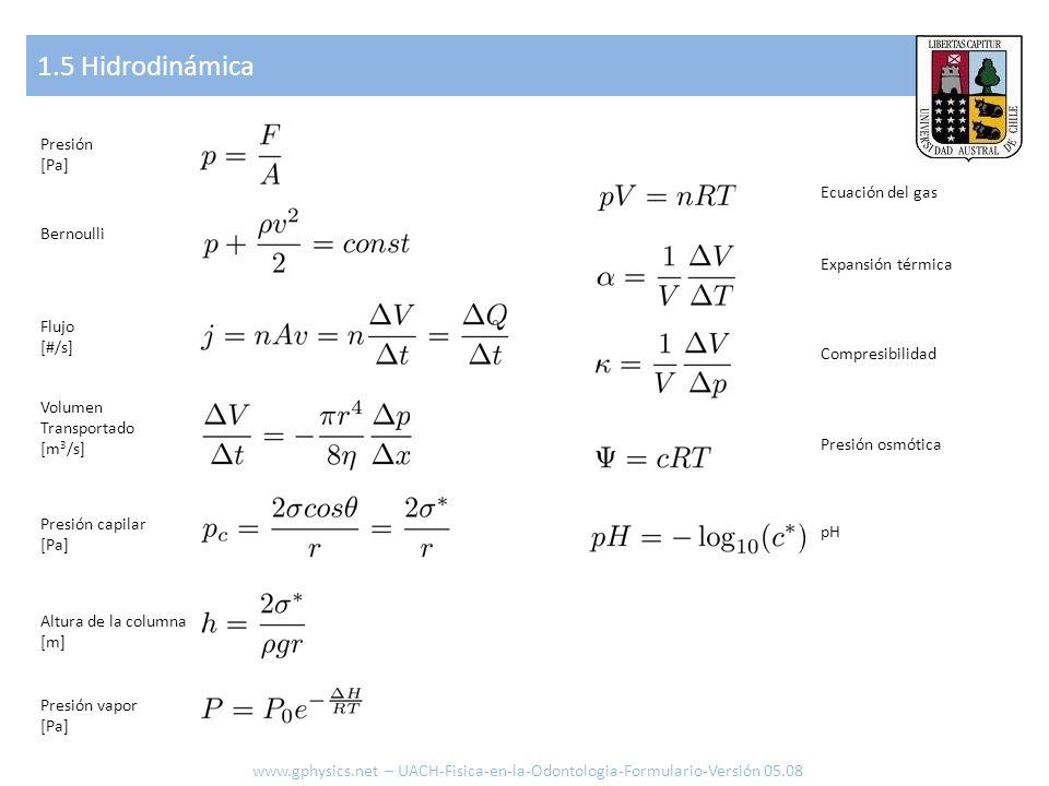 1.5 Hidrodinámica Presión [Pa] Ecuación del gas Bernoulli